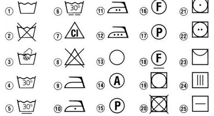 Знаки на бирке одежды - Stone Forest