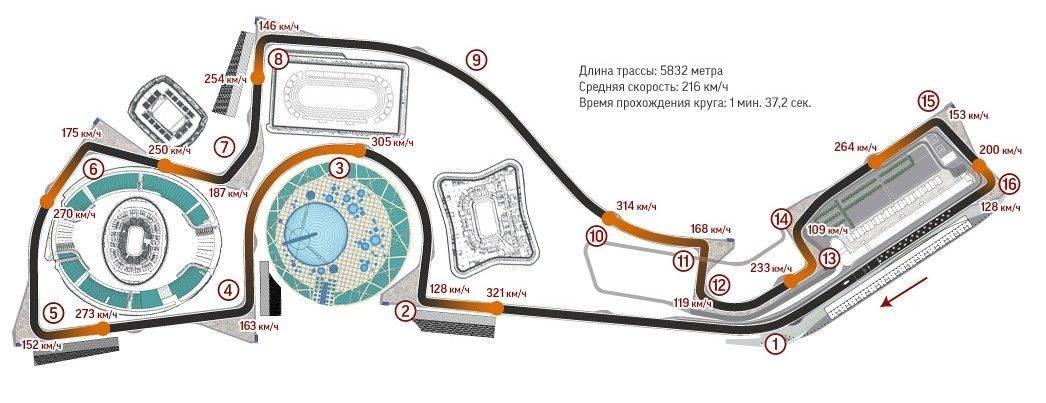 Formula-1-в-Сочи-5