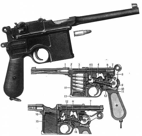 Легендарное-оружие-Маузер-К-96-2
