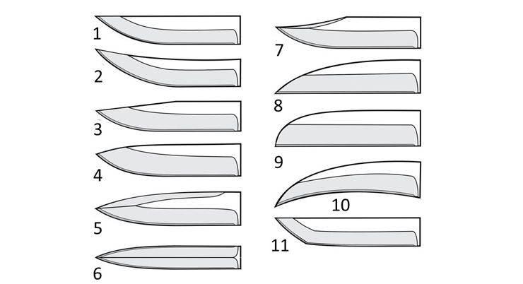Профили ножа - Stone Forest
