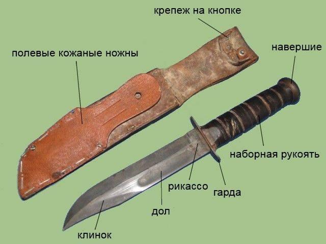 Схема ножа Ka-Bar USMC - Stone Forest