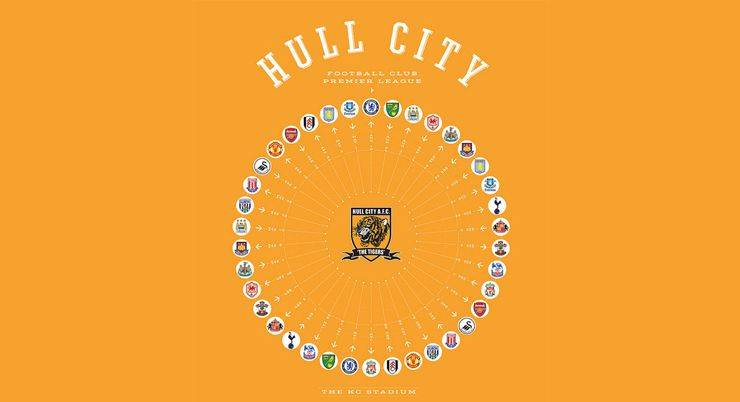 Логотип футбольного клуба Халл Сити - Stone Forest