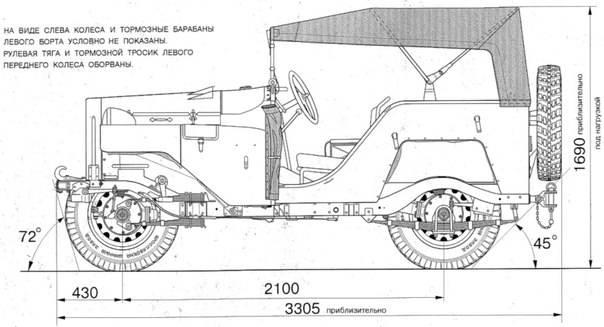 Чертежи ГАЗ-64 - Stone Forest