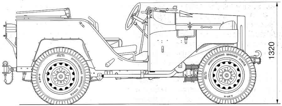Технические характеристики ГАЗ-64 - Stone Forest