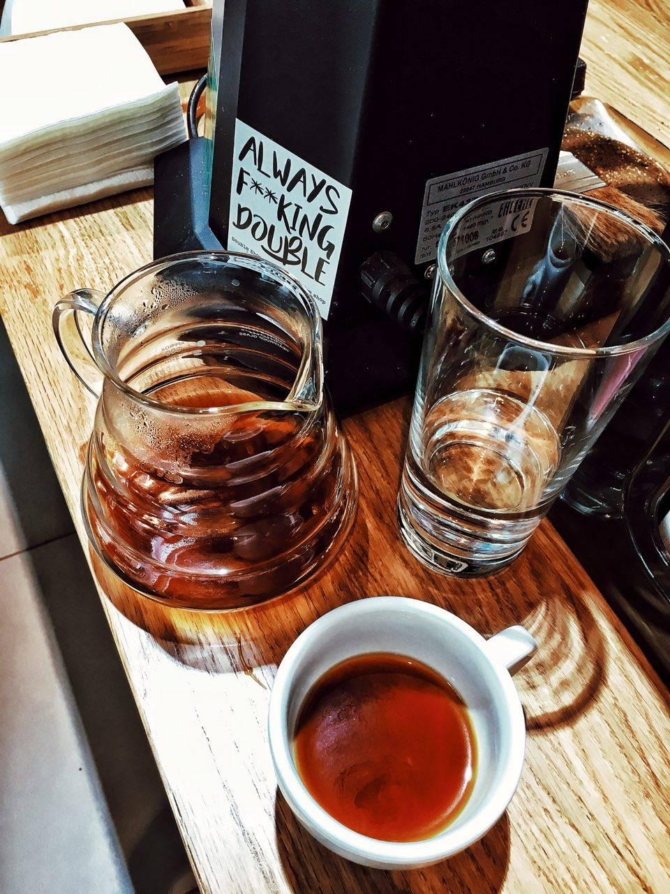 Ценовая политика в кофейнях