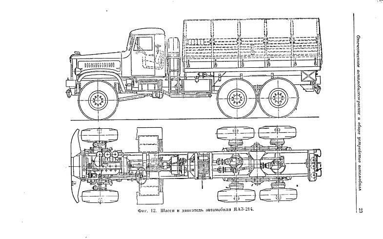 Схема ЯАЗ-214 - Stone Forest