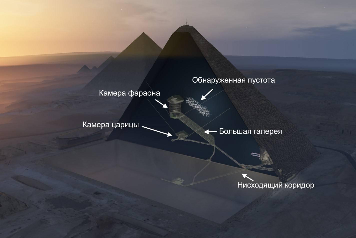 Секрет Пирамиды Хеопса - Stone Forest