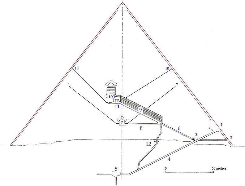 Схема Пирамиды Хеопса - Stone Forest