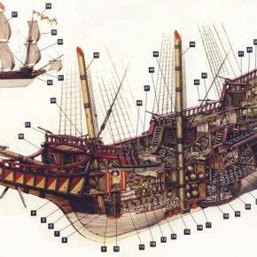 Корабль Нуэстра Сеньора де Аточа - Stone Forest