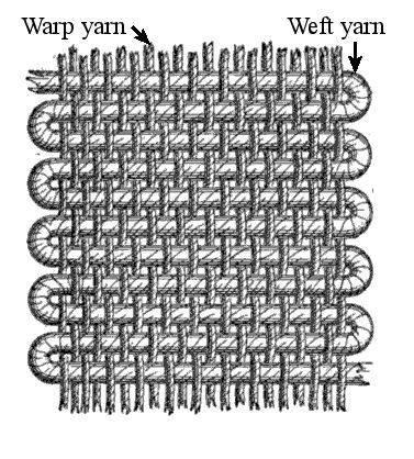 Warp yarn weft yarn - Каменный лес Stone Forest