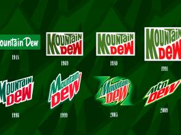 mountain dew история бренда