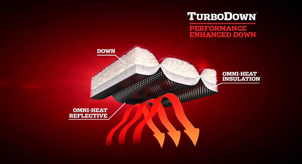 как устроена зимняя технология turbodown columbia