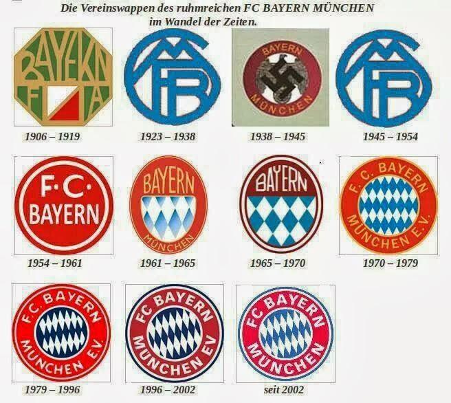 Лого ФК Бавария Мюнхен - Каменный лес Stone Forest