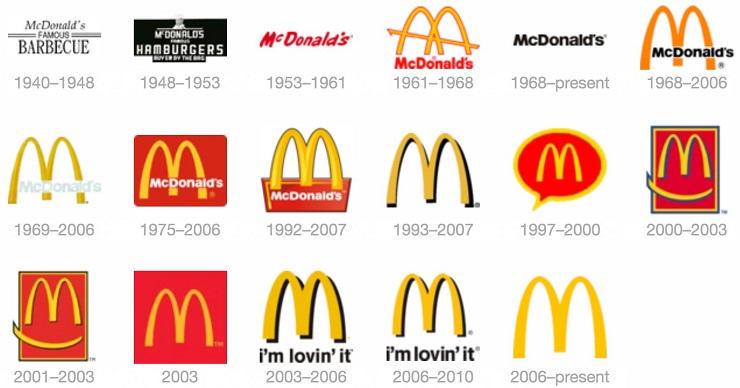 Все логотипы McDonalds - Каменный лес Stone Forest