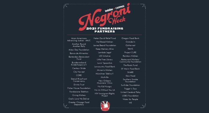 Negroni Week при поддержке Campari & Imbibe